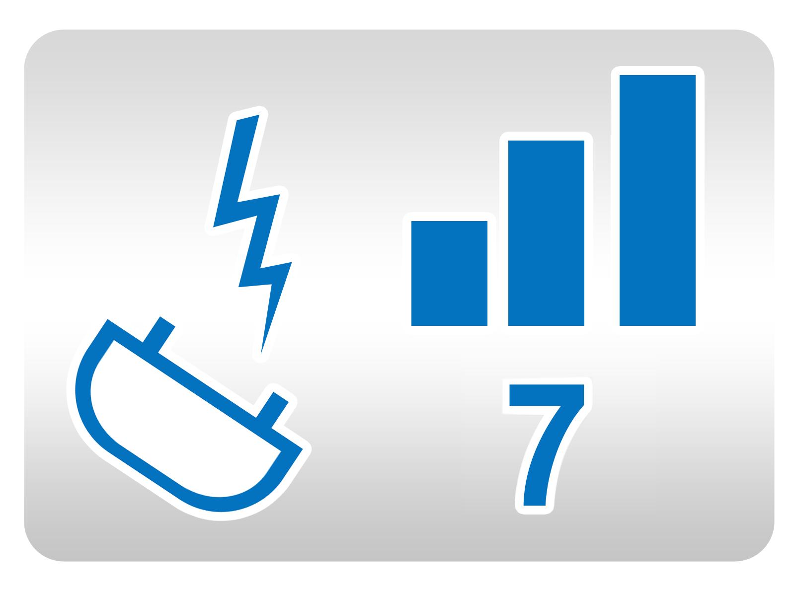 Siedem poziomów impulsów elektrycznych